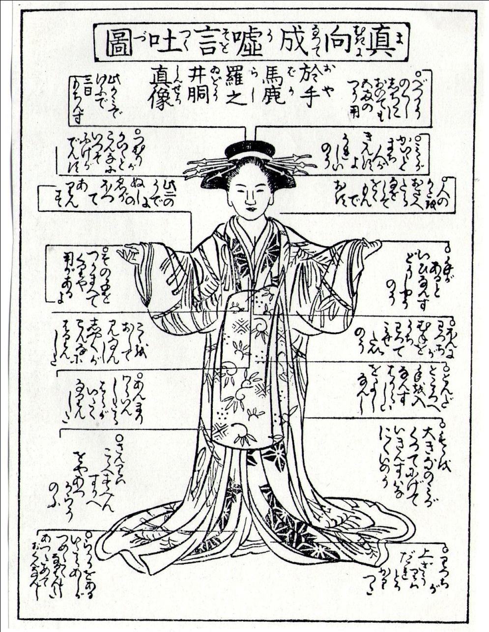 94 遊里通用の「ありんす言葉」でありんす: 日本史人物 迷言・毒舌集成